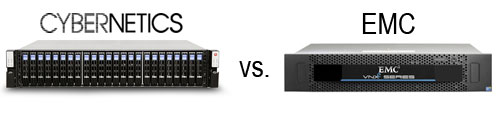 Compare with EMC products